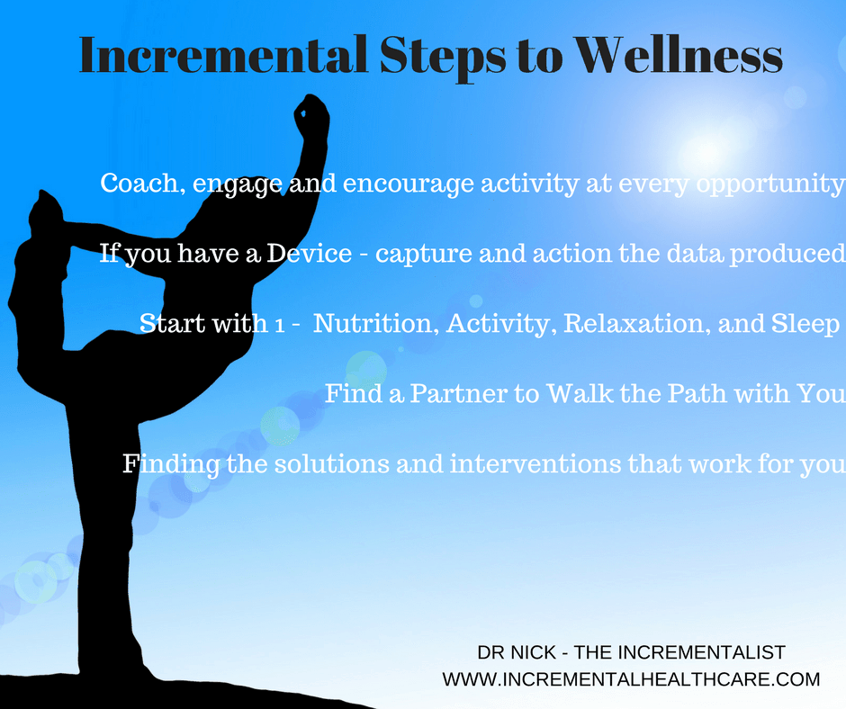 Wellness is a Journey